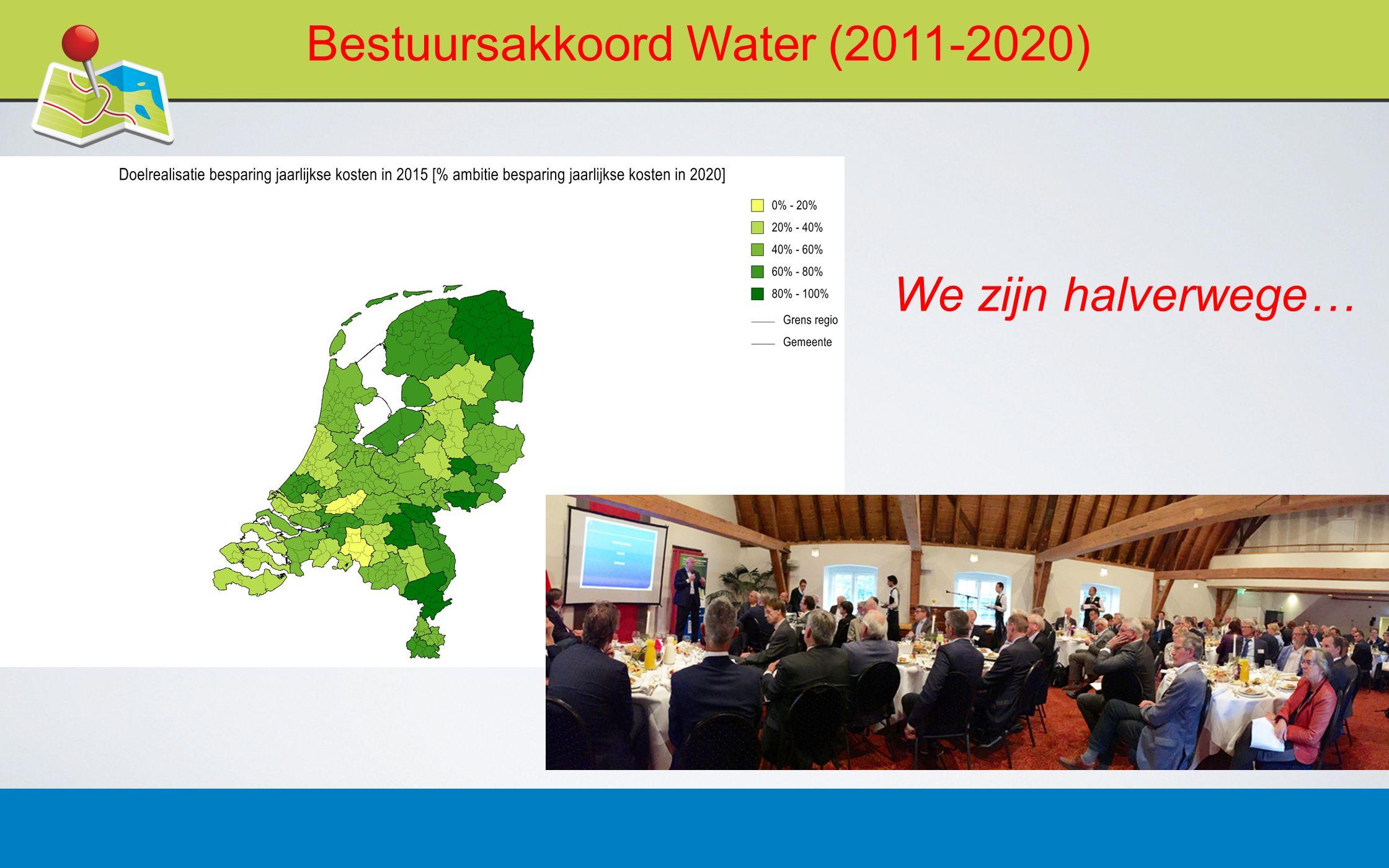 Bestuursakkoord Water (2011-2020)