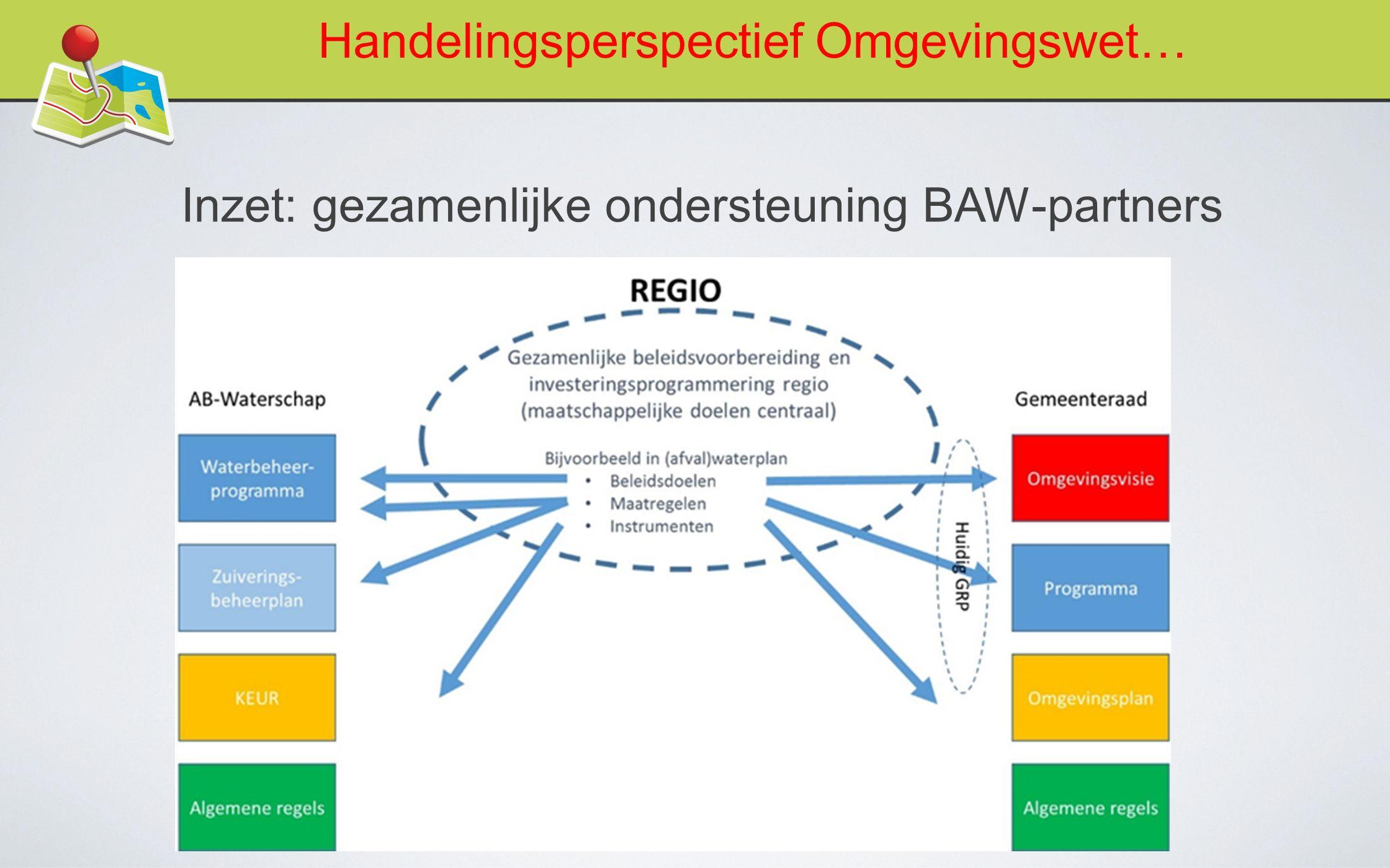 Samenwerken aan water.nl