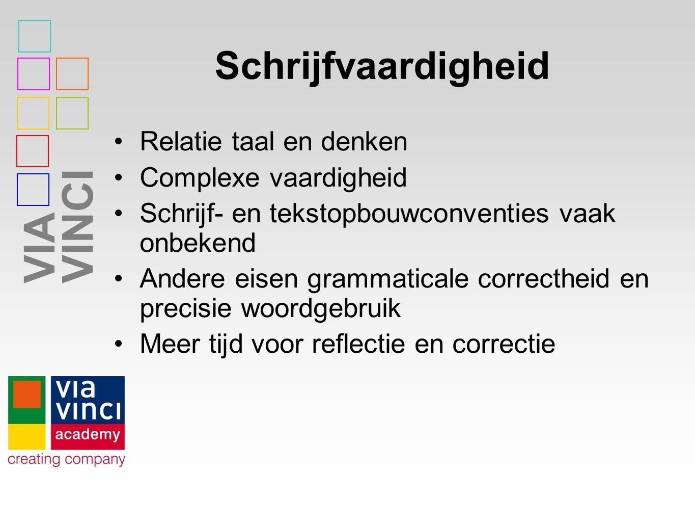 Schrijfvaardigheid Relatie taal en denken Complexe vaardigheid