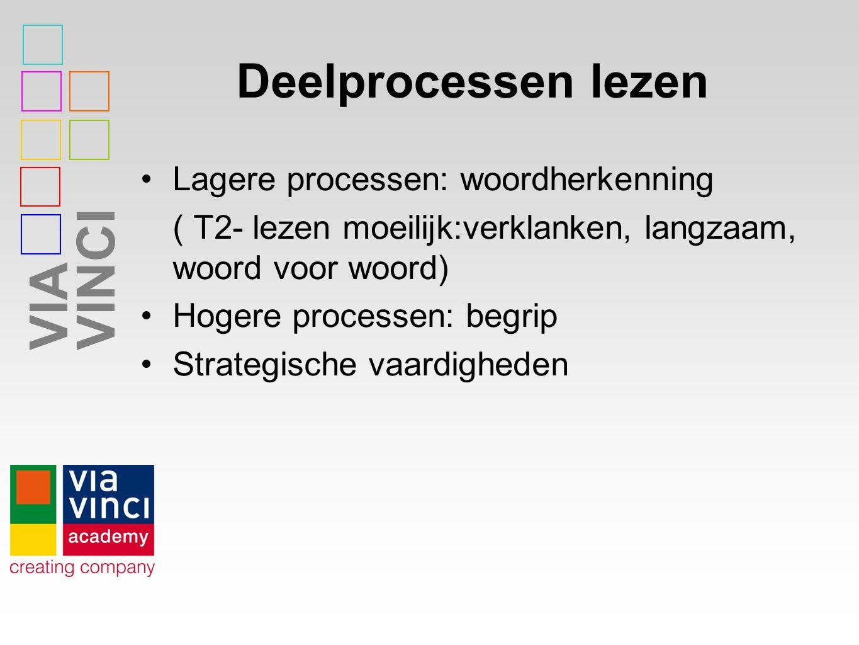 Deelprocessen lezen Lagere processen: woordherkenning