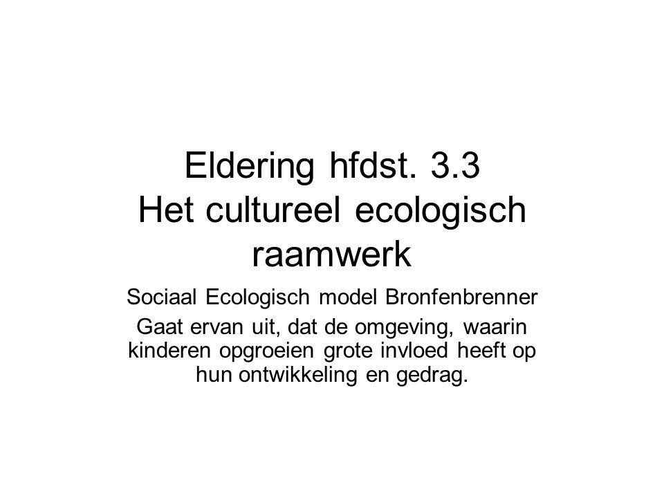 Eldering hfdst. 3.3 Het cultureel ecologisch raamwerk