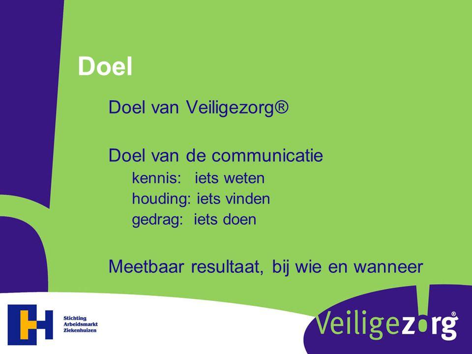 Doel Doel van Veiligezorg® Doel van de communicatie