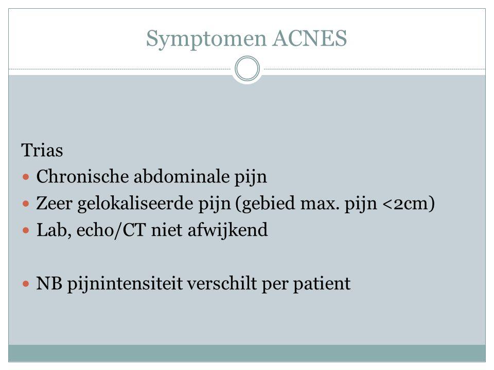 Symptomen ACNES Trias Chronische abdominale pijn
