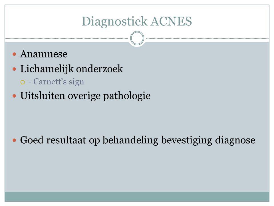 Diagnostiek ACNES Anamnese Lichamelijk onderzoek