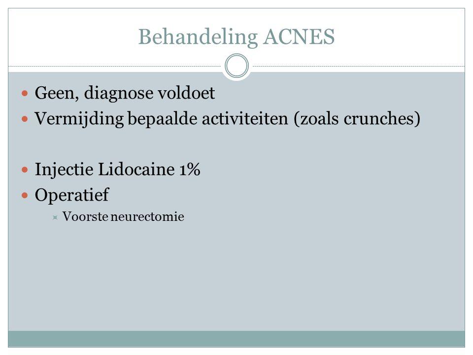 Behandeling ACNES Geen, diagnose voldoet