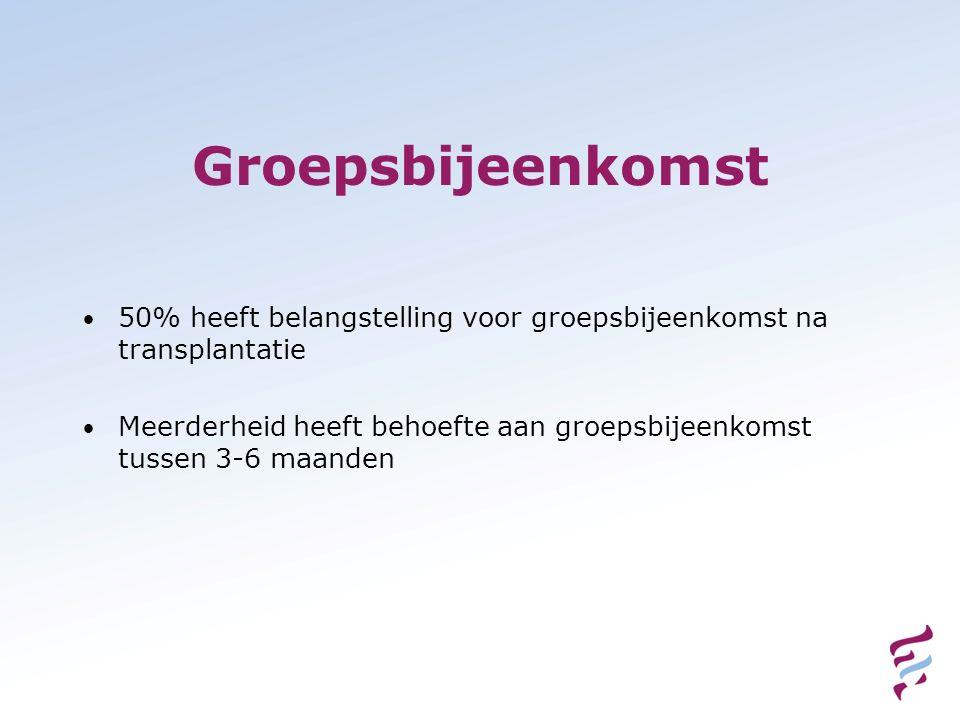 Groepsbijeenkomst 50% heeft belangstelling voor groepsbijeenkomst na transplantatie.