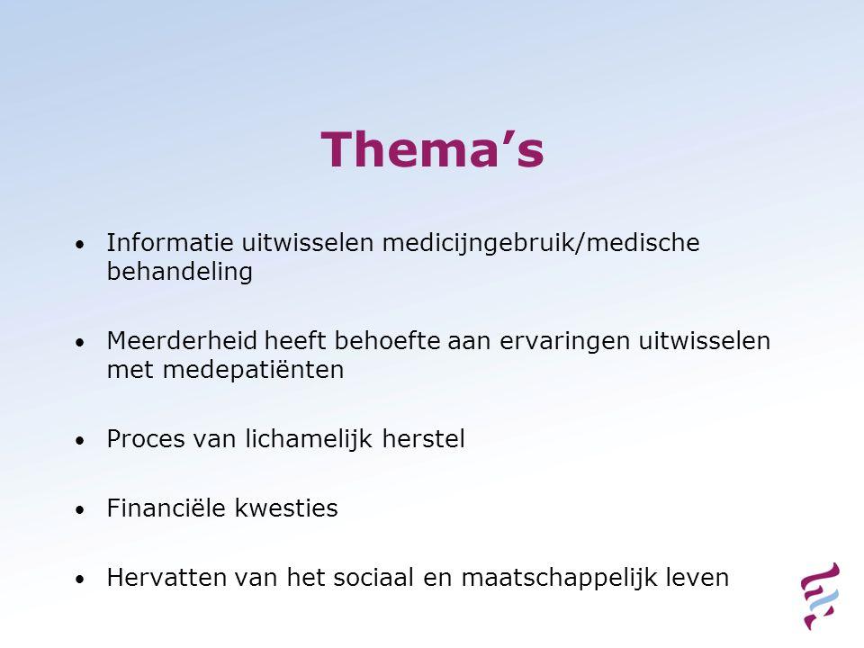 Thema's Informatie uitwisselen medicijngebruik/medische behandeling