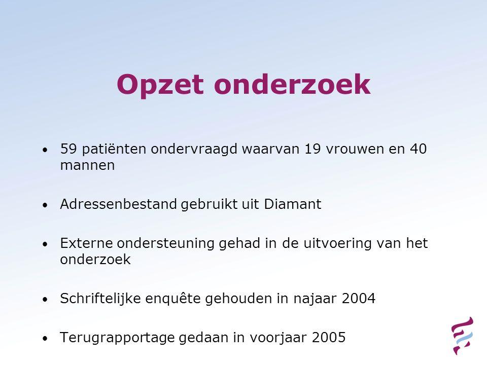 Opzet onderzoek 59 patiënten ondervraagd waarvan 19 vrouwen en 40 mannen. Adressenbestand gebruikt uit Diamant.