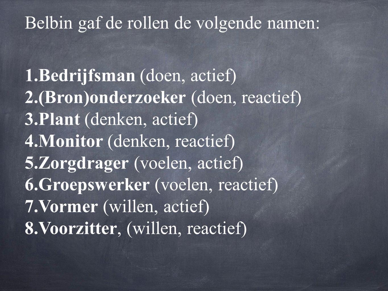 Belbin gaf de rollen de volgende namen:
