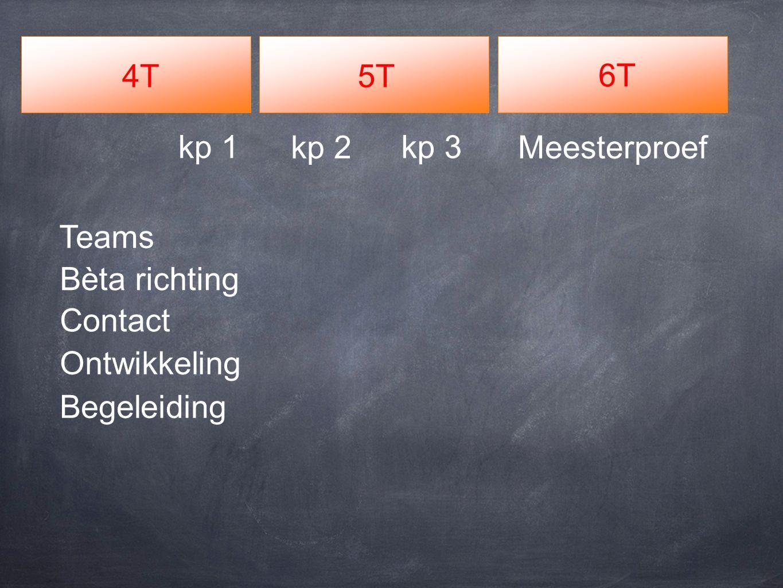 4T 5T 6T kp 1 kp 2 kp 3 Meesterproef Teams Bèta richting Contact Ontwikkeling Begeleiding