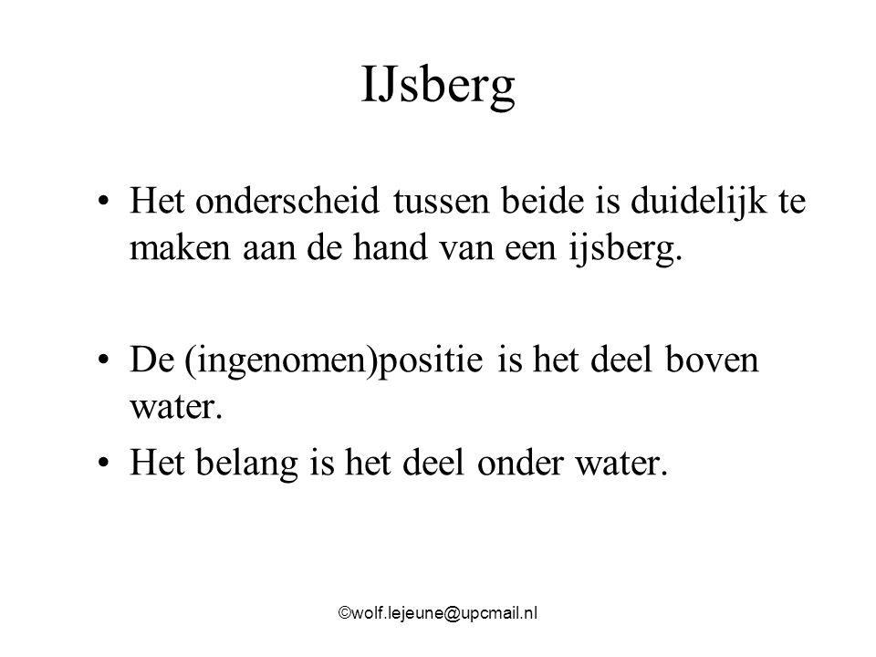 IJsberg Het onderscheid tussen beide is duidelijk te maken aan de hand van een ijsberg. De (ingenomen)positie is het deel boven water.