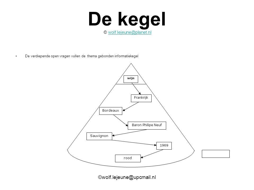 De kegel © wolf.lejeune@planet.nl