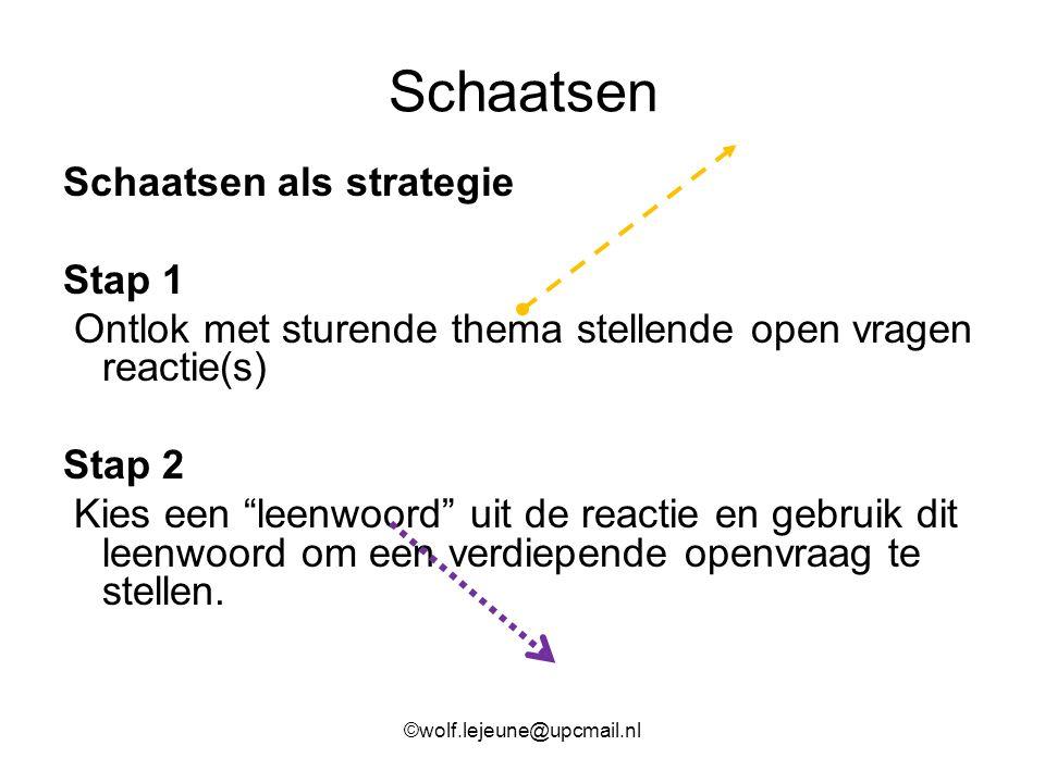 Schaatsen Schaatsen als strategie Stap 1