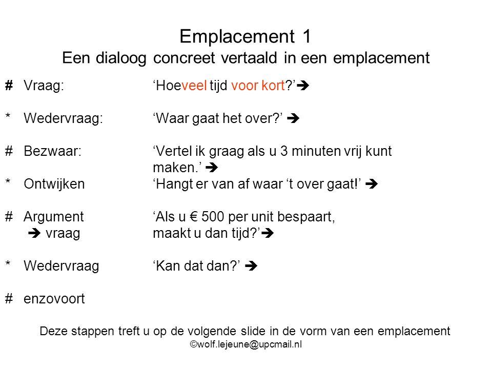 Emplacement 1 Een dialoog concreet vertaald in een emplacement
