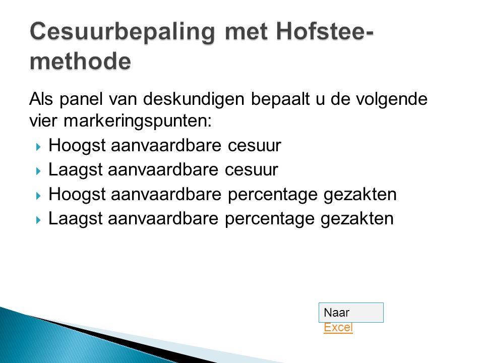 Cesuurbepaling met Hofstee-methode