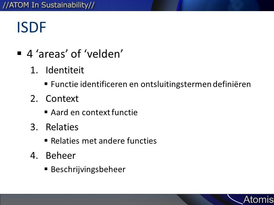 ISDF 4 'areas' of 'velden' Identiteit Context Relaties Beheer
