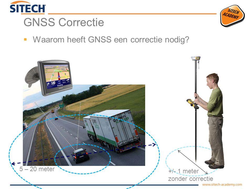 GNSS Correctie Waarom heeft GNSS een correctie nodig 5 – 20 meter