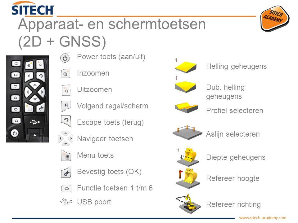 Apparaat- en schermtoetsen (2D + GNSS)