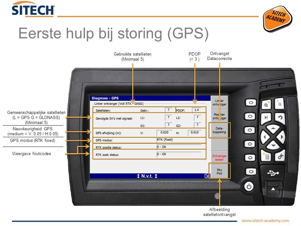 Eerste hulp bij storing (GPS)
