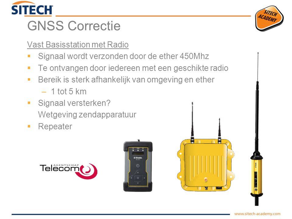 GNSS Correctie Vast Basisstation met Radio