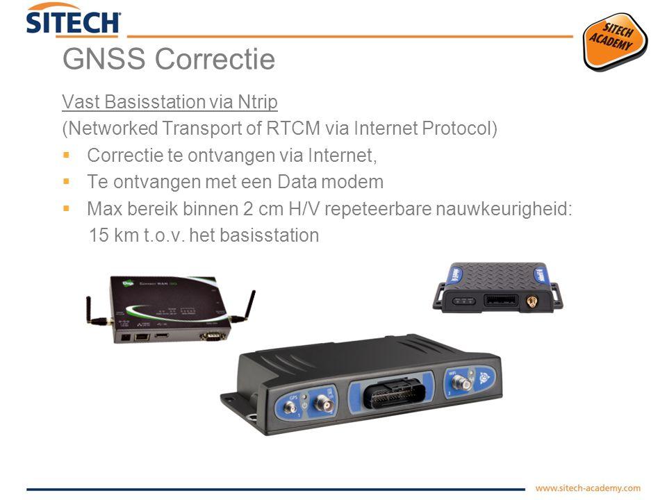 GNSS Correctie Vast Basisstation via Ntrip