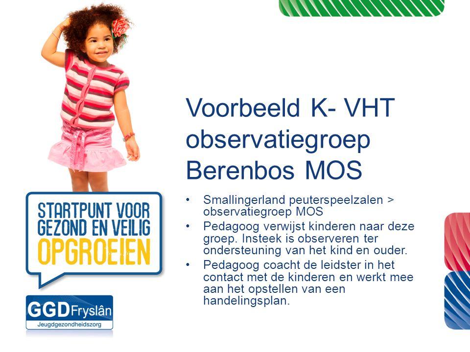 Voorbeeld K- VHT observatiegroep Berenbos MOS
