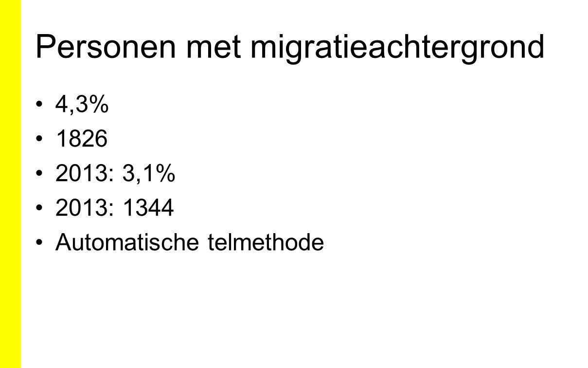 Personen met migratieachtergrond