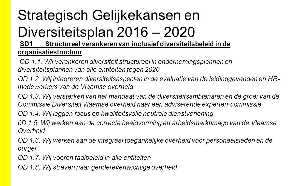 Strategisch Gelijkekansen en Diversiteitsplan 2016 – 2020