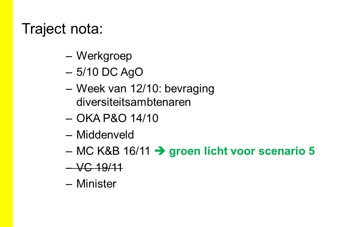 Traject nota: Werkgroep 5/10 DC AgO