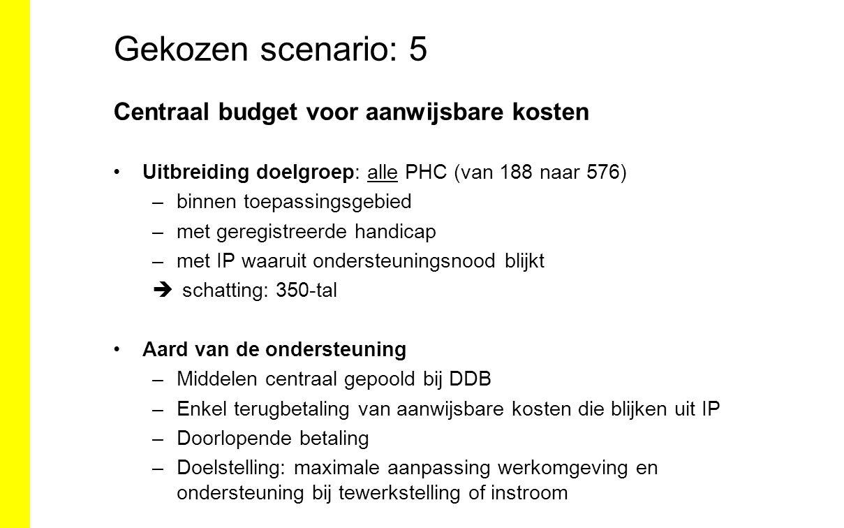 Gekozen scenario: 5 Centraal budget voor aanwijsbare kosten