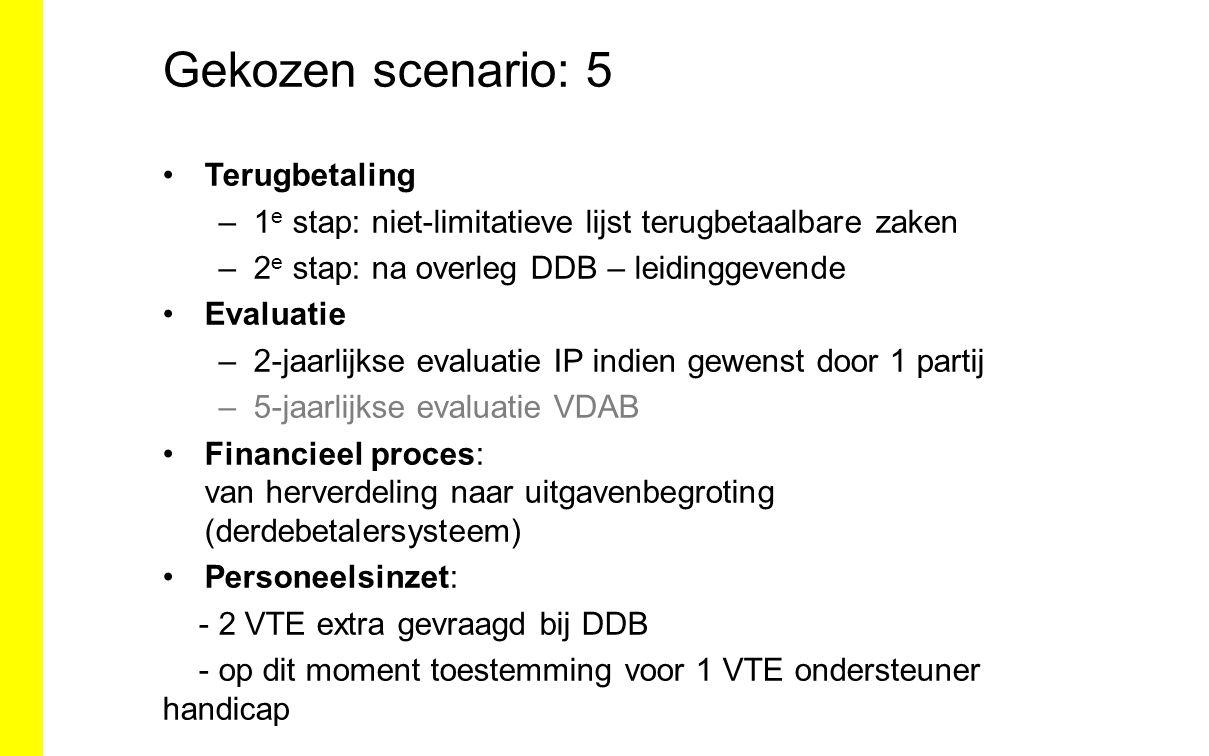 Gekozen scenario: 5 Terugbetaling