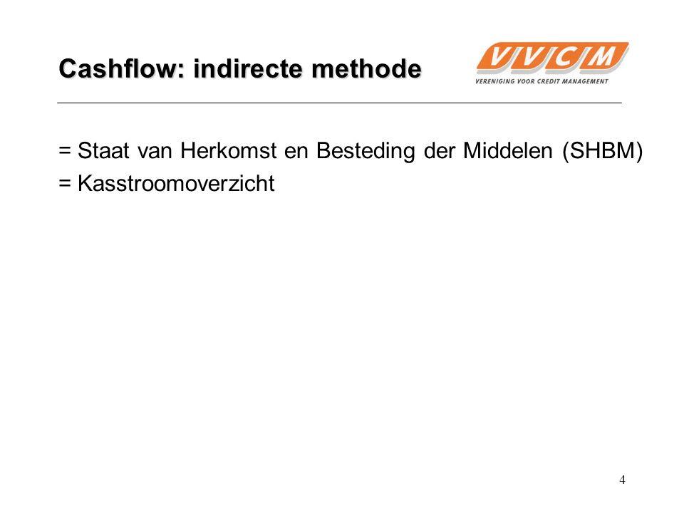 Cashflow: indirecte methode