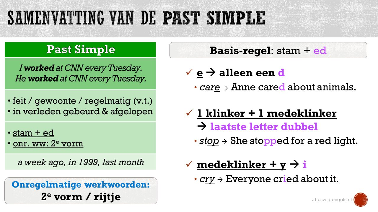 Samenvatting van de Past Simple