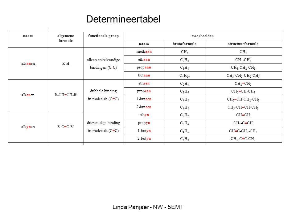 Determineertabel Linda Panjaer - NW - 5EMT CH3-C≡C-CH3 C4H6 2-butyn
