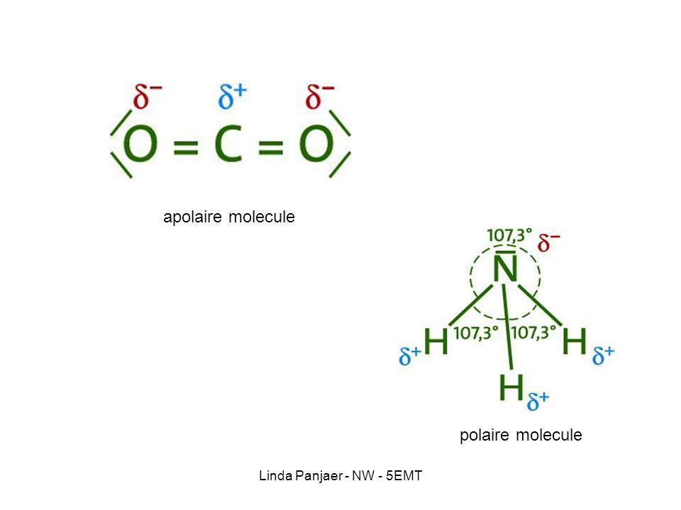apolaire molecule polaire molecule Linda Panjaer - NW - 5EMT