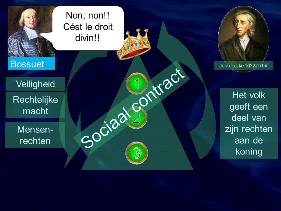 Sociaal contract Non, non!! Cést le droit divin!! Bossuet Veiligheid