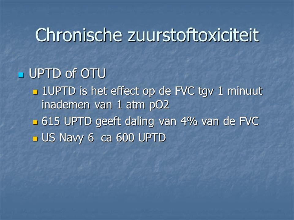 Chronische zuurstoftoxiciteit
