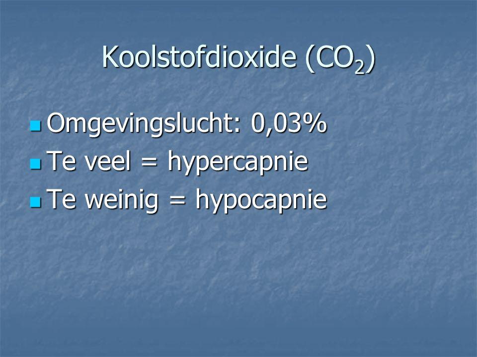 Koolstofdioxide (CO2) Omgevingslucht: 0,03% Te veel = hypercapnie