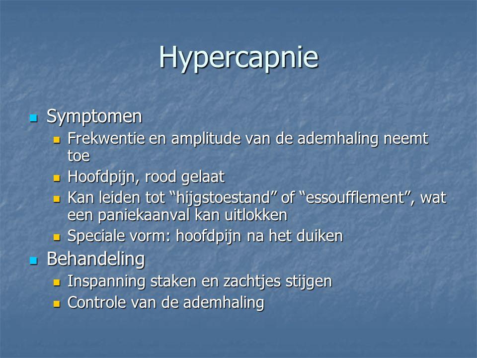 Hypercapnie Symptomen Behandeling