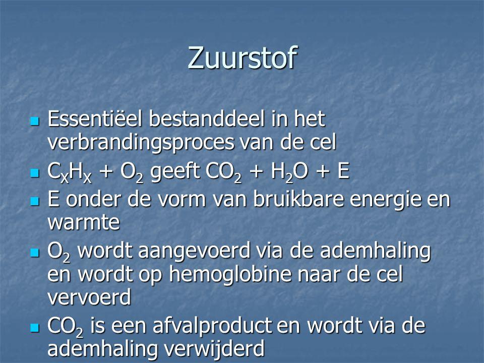 Zuurstof Essentiëel bestanddeel in het verbrandingsproces van de cel
