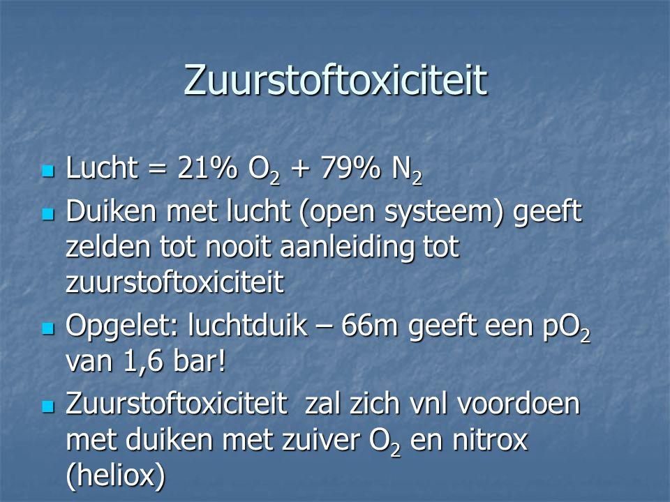 Zuurstoftoxiciteit Lucht = 21% O2 + 79% N2