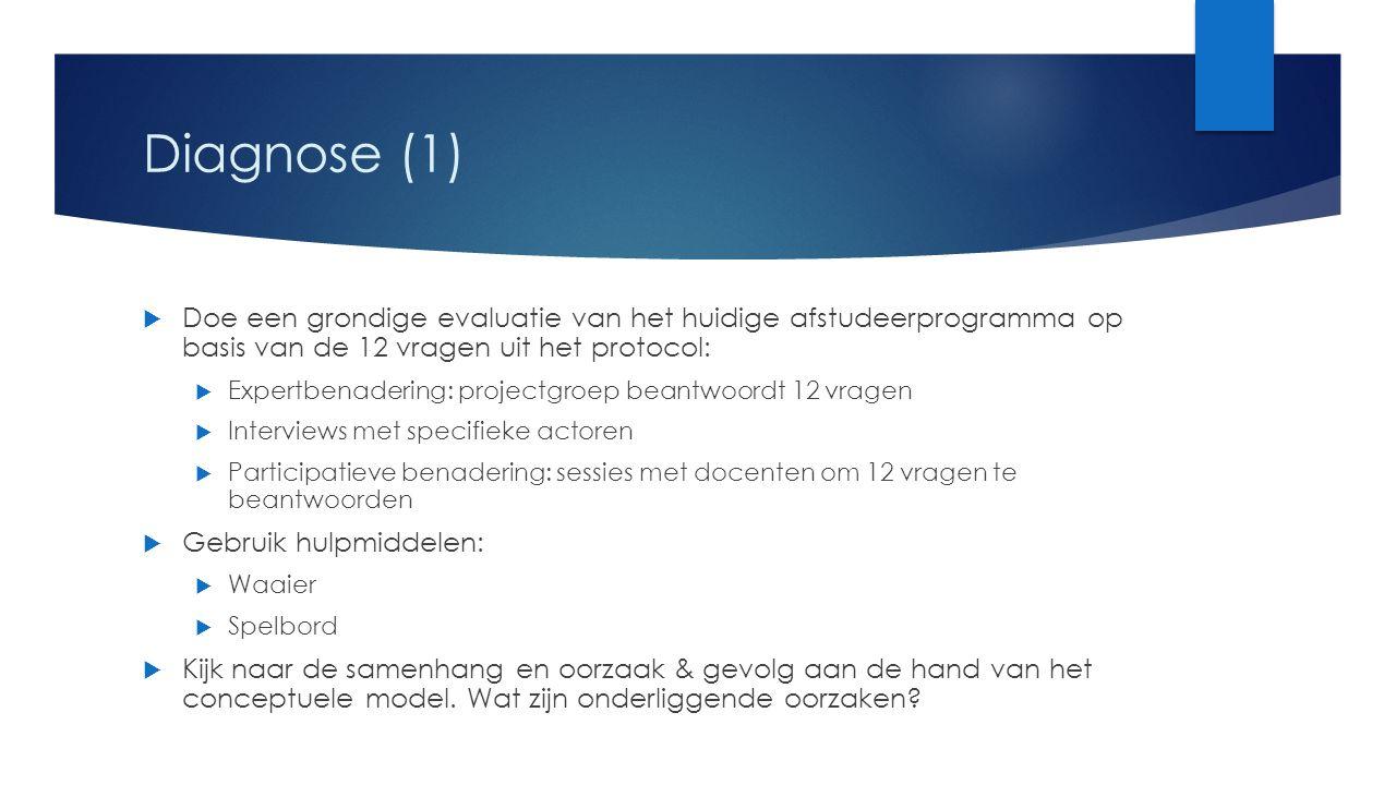 Diagnose (1) Doe een grondige evaluatie van het huidige afstudeerprogramma op basis van de 12 vragen uit het protocol: