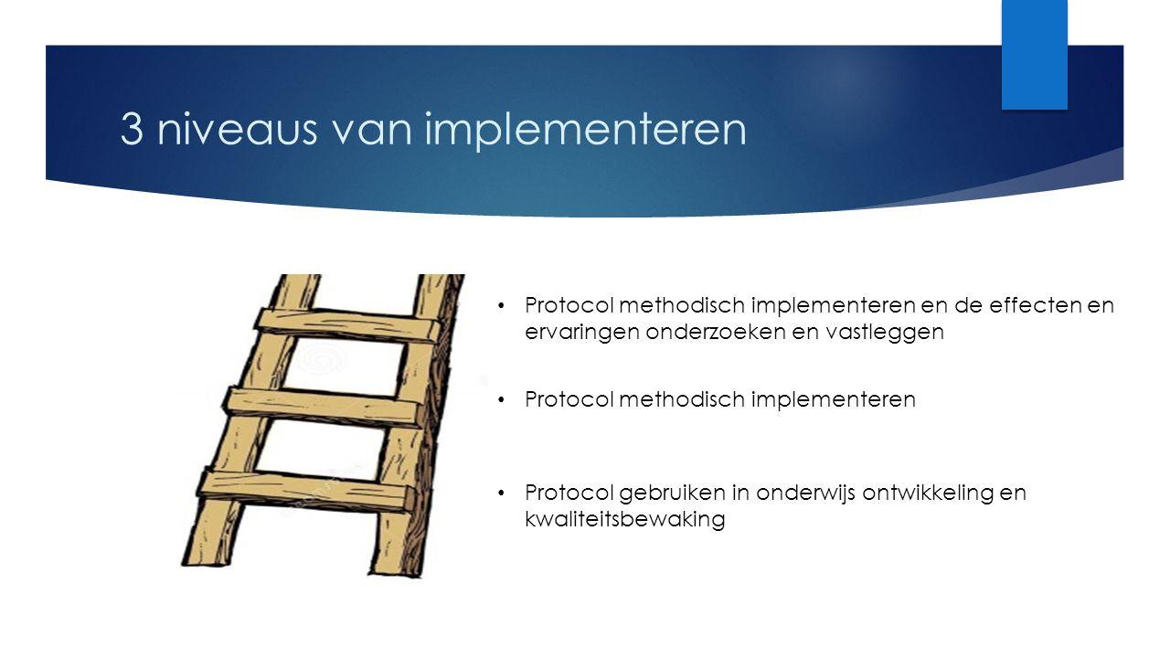 3 niveaus van implementeren