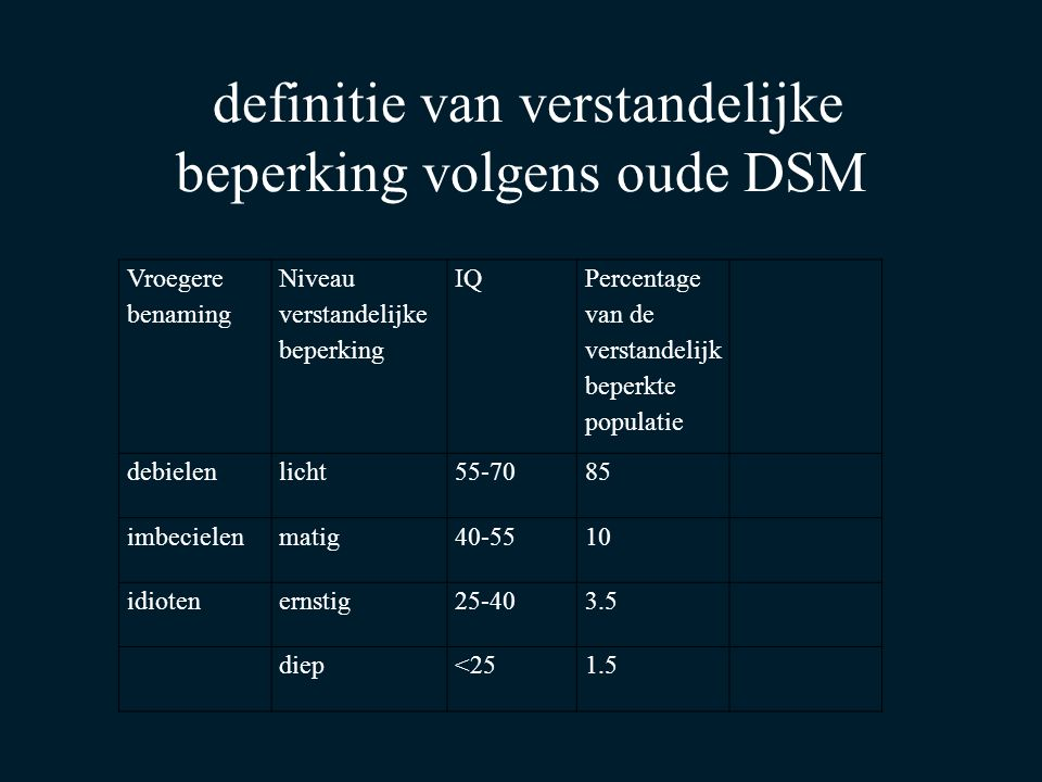 definitie van verstandelijke beperking volgens oude DSM