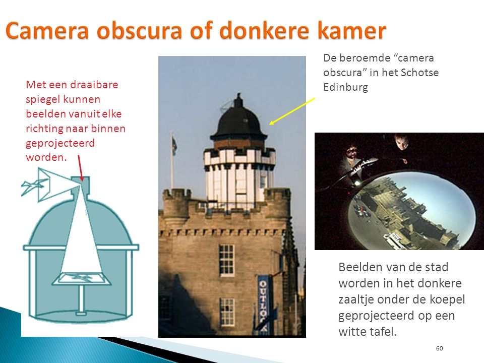Camera obscura of donkere kamer