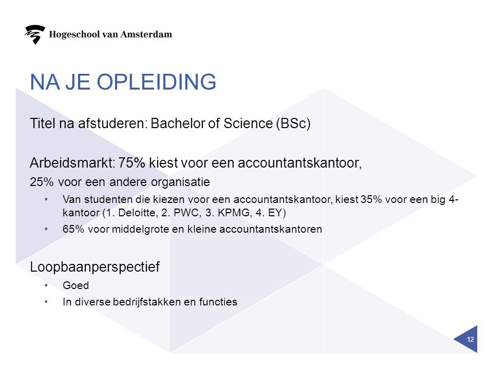 na je opleiding Titel na afstuderen: Bachelor of Science (BSc)