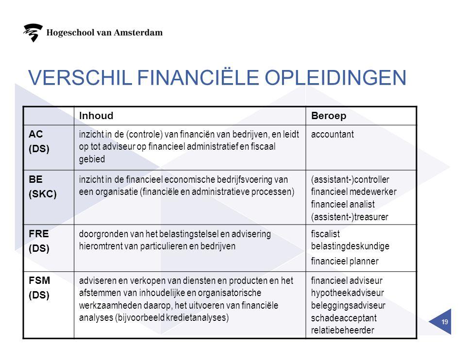 verschil financiële opleidingen