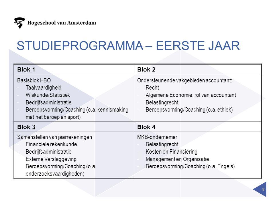 studieprogramma – eerste jaar
