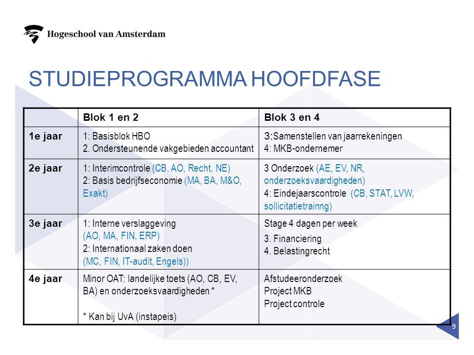 Studieprogramma hoofdfase