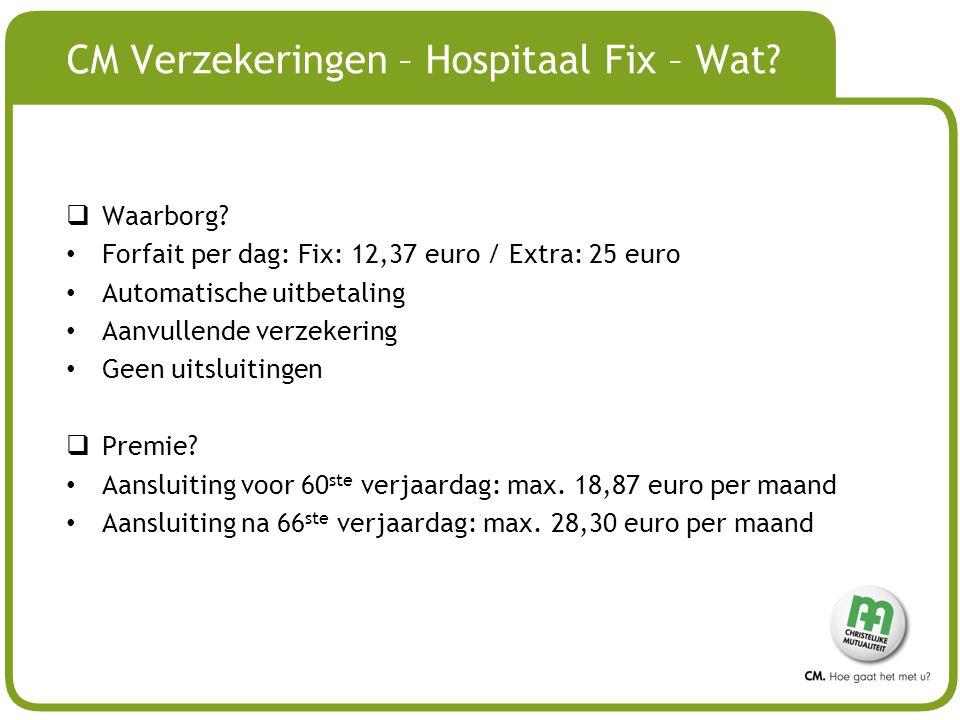 CM Verzekeringen – Hospitaal Fix – Wat